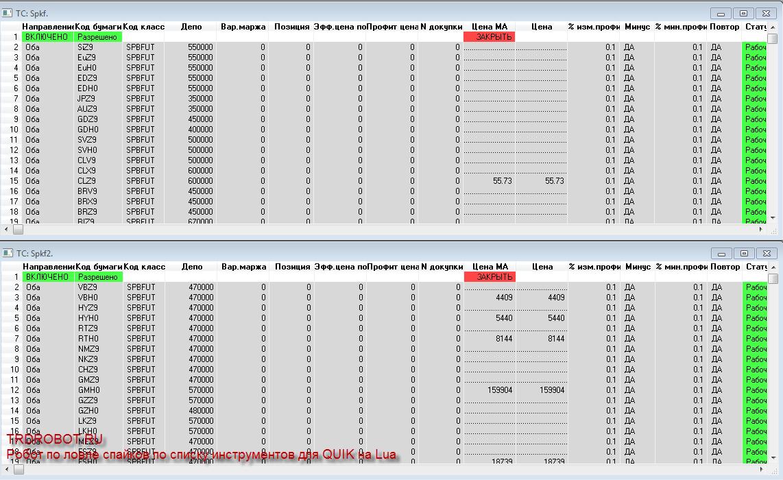 Торговый робот по лове спайков по списку инструментов для QUIK на Lua