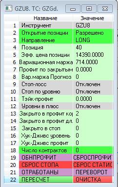 Позиционный комплексный торговый робот Интерактивная сетка для QUIK Таблица текущих параметров