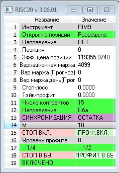 Многофункциональный торговый робот по уровням и индикаторам Таблица текущих параметров