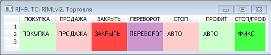 Многофункциональный торговый робот по уровням и индикаторам Таблица быстрых кнопок